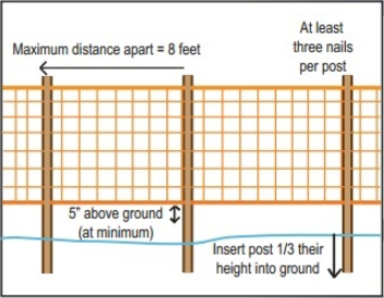 How to install Tenax snow fence